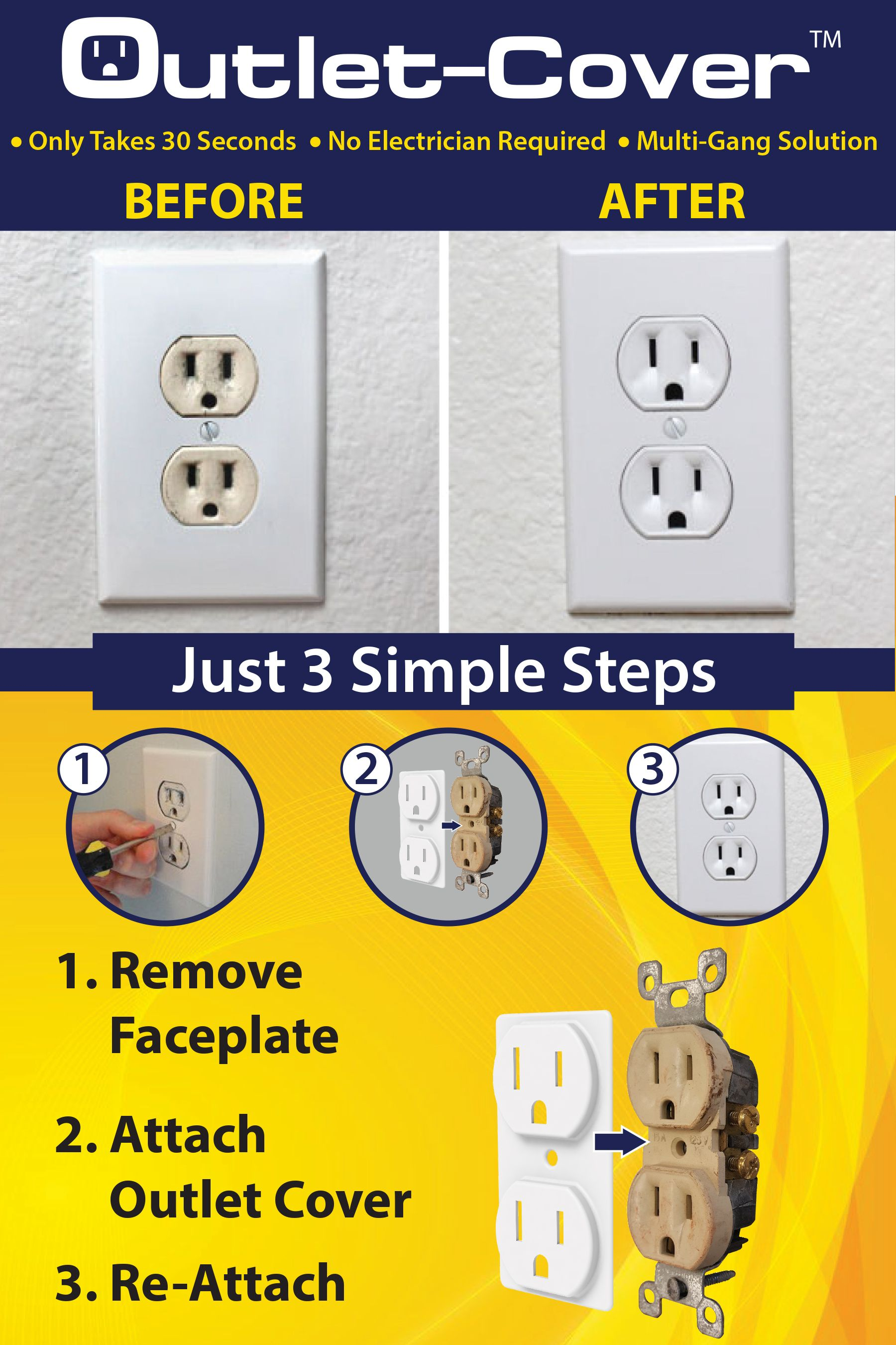 Are You Painting Remodeling Or Updating Your House A Room Kitchen Pics Photos Do It Yourself Electrician Outlet Cover Is Simple Solution To Unsightly Off Color Out Dated Receptacles Can In 30 Seconds Less