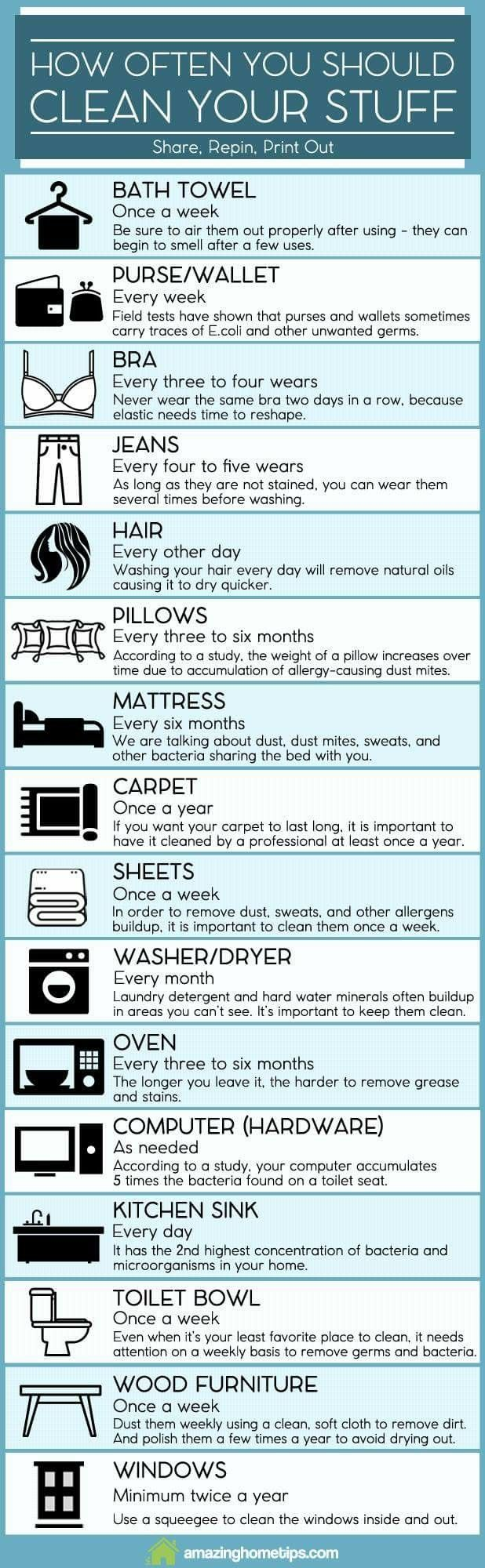 How Often Should You Clean Your Stuff Attn My Maid Cleaning