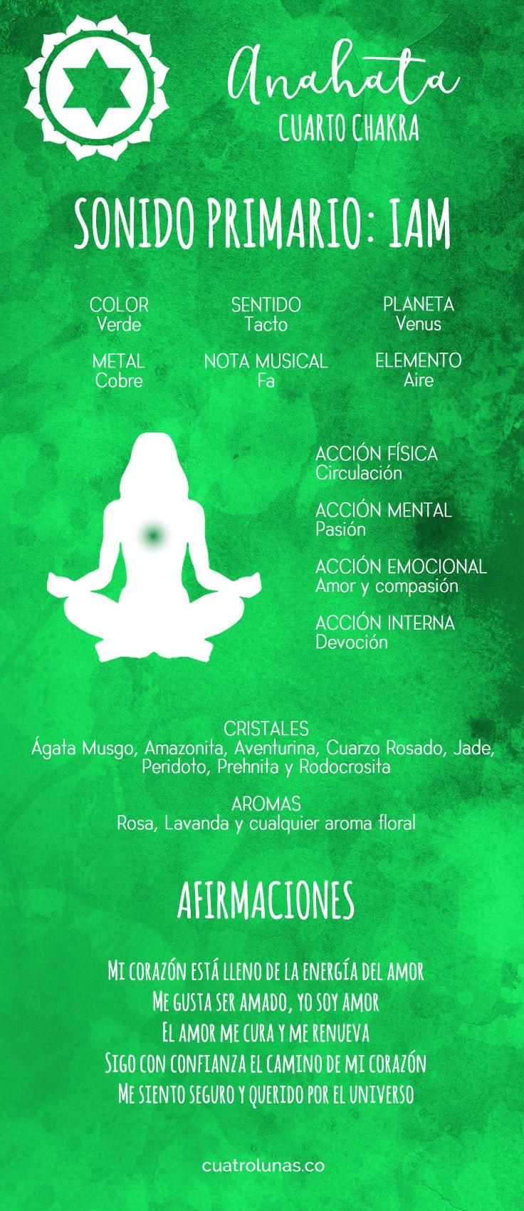 Cómo armonizar el cuarto chakra – Anahata | Frases de amor ...