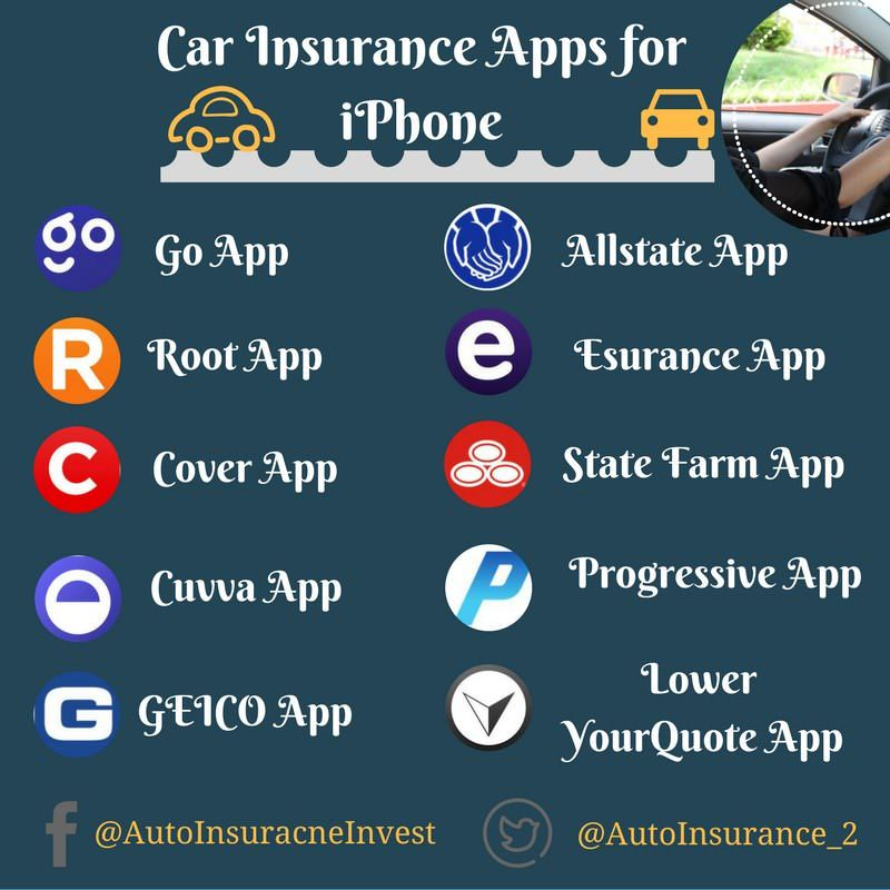 10 Best Car Insurance Apps For Iphone Users Best Car Insurance Car Insurance Car Insurance Tips