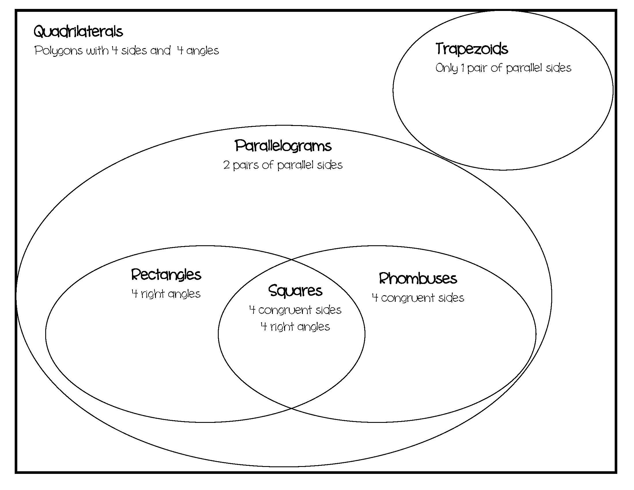 1 Of 3 Classifying Quadrilaterals Graphic Organizer Grade