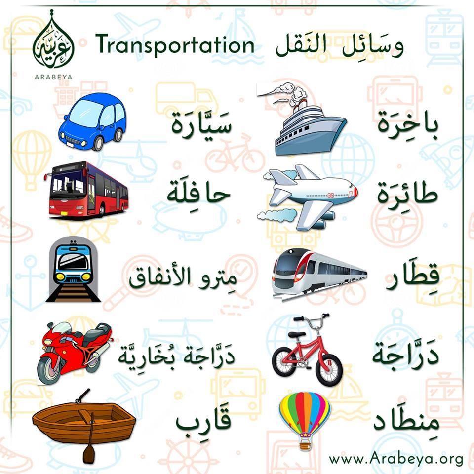 learning arabic msa fabienne learn arabic with laura arbeitsbl tter islam vokabeln. Black Bedroom Furniture Sets. Home Design Ideas