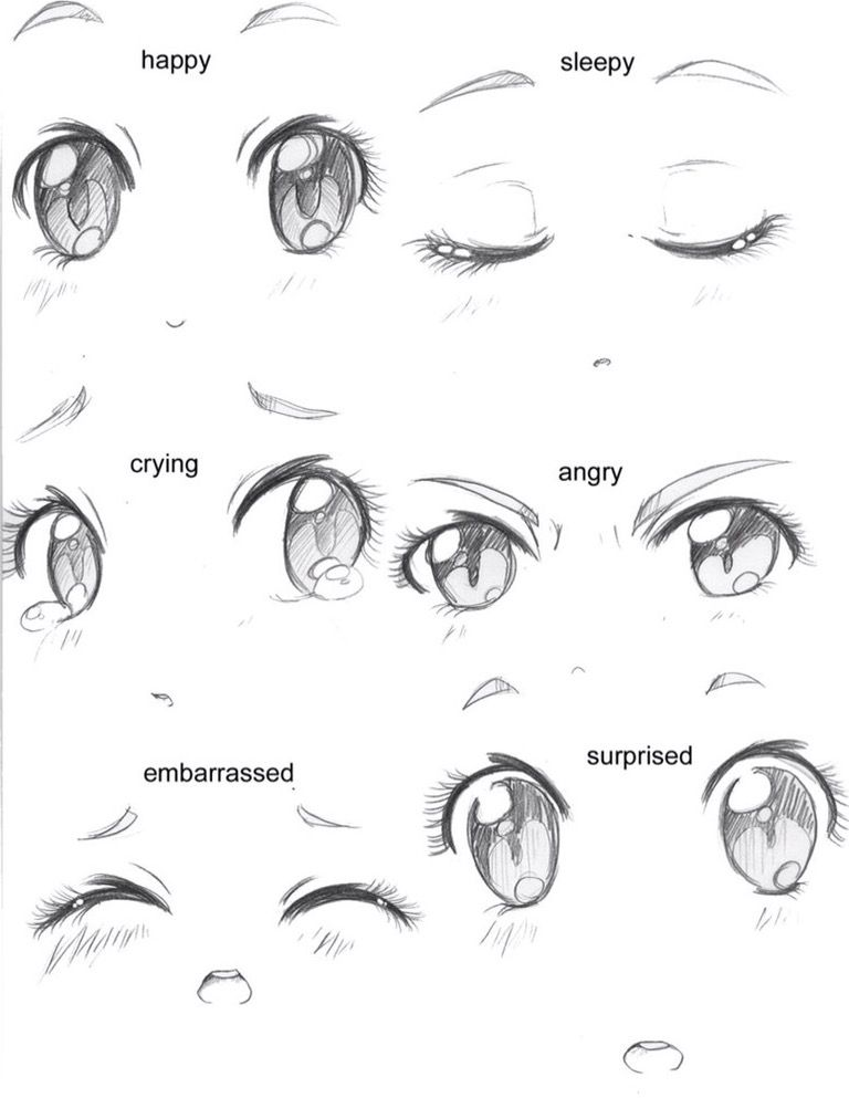 How to draw anime eye expressions