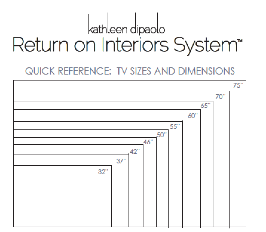 Guide to choosing the right tv size by kathleen dipaolo - What size tv for living room chart ...