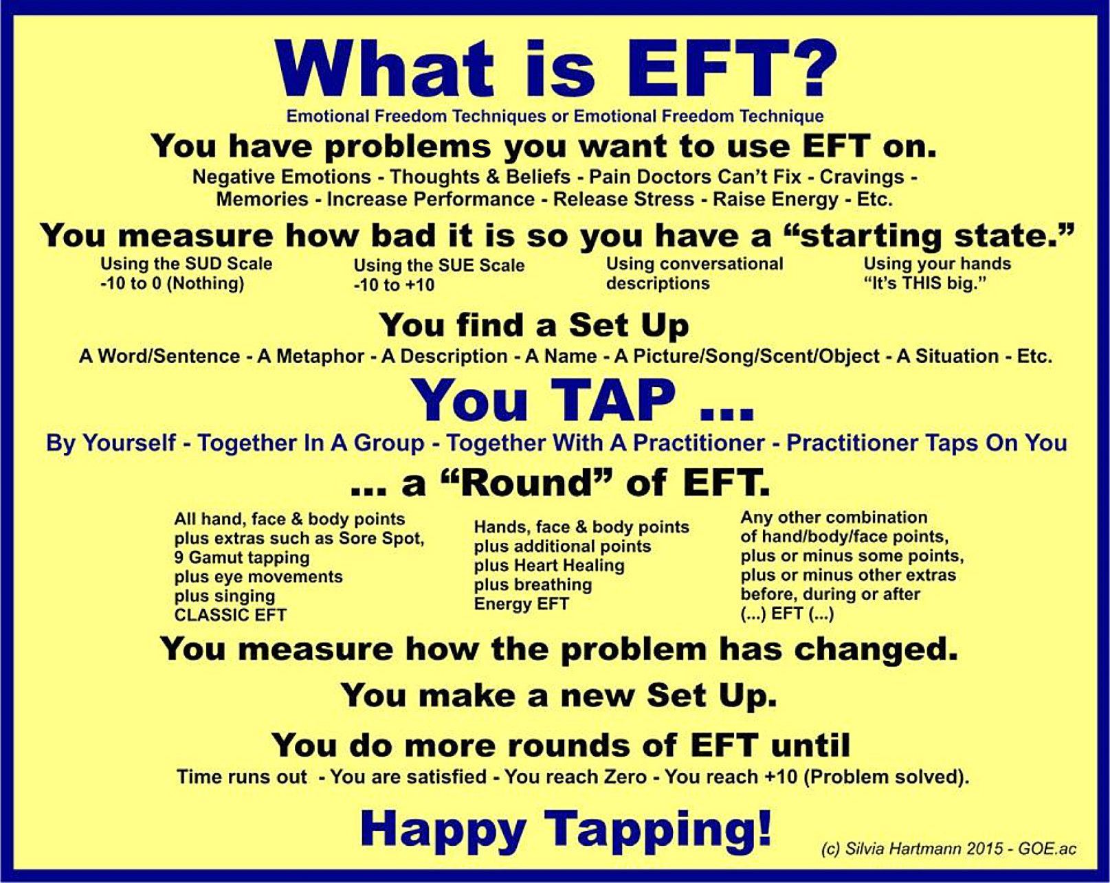 What is EFT? EFT Flow Chart 2015 by Silvia Hartmann