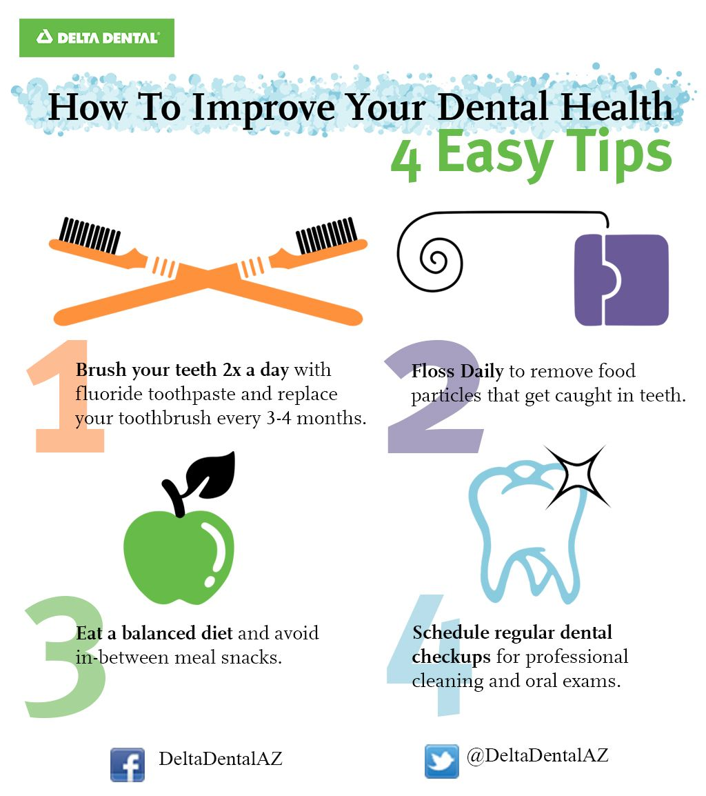Pin On Dental Hygiene