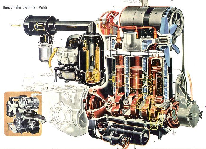A 3 Cylinder 2-stroke Engine
