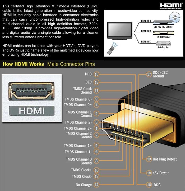Computer Laptop Cctv Products And More In 2020 Hdmi Audio In Hdmi Cables