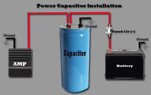Power Capacitor Installation Car Audio Capacitor Car Audio
