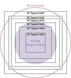 Tablecloth Guidelines For Round Tables     Tables   Help Determine What Size  Square To Use Over A Full Lenght Round Cloth