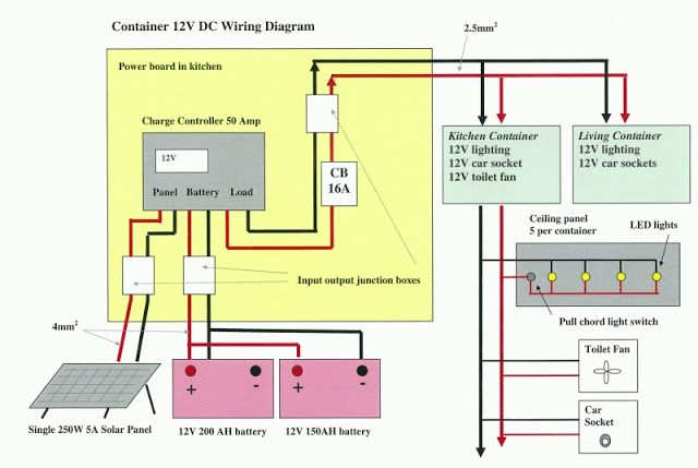 how to build an electrical system in a container house container rh pinterest com Container Chassis Diagram Container Chassis Diagram