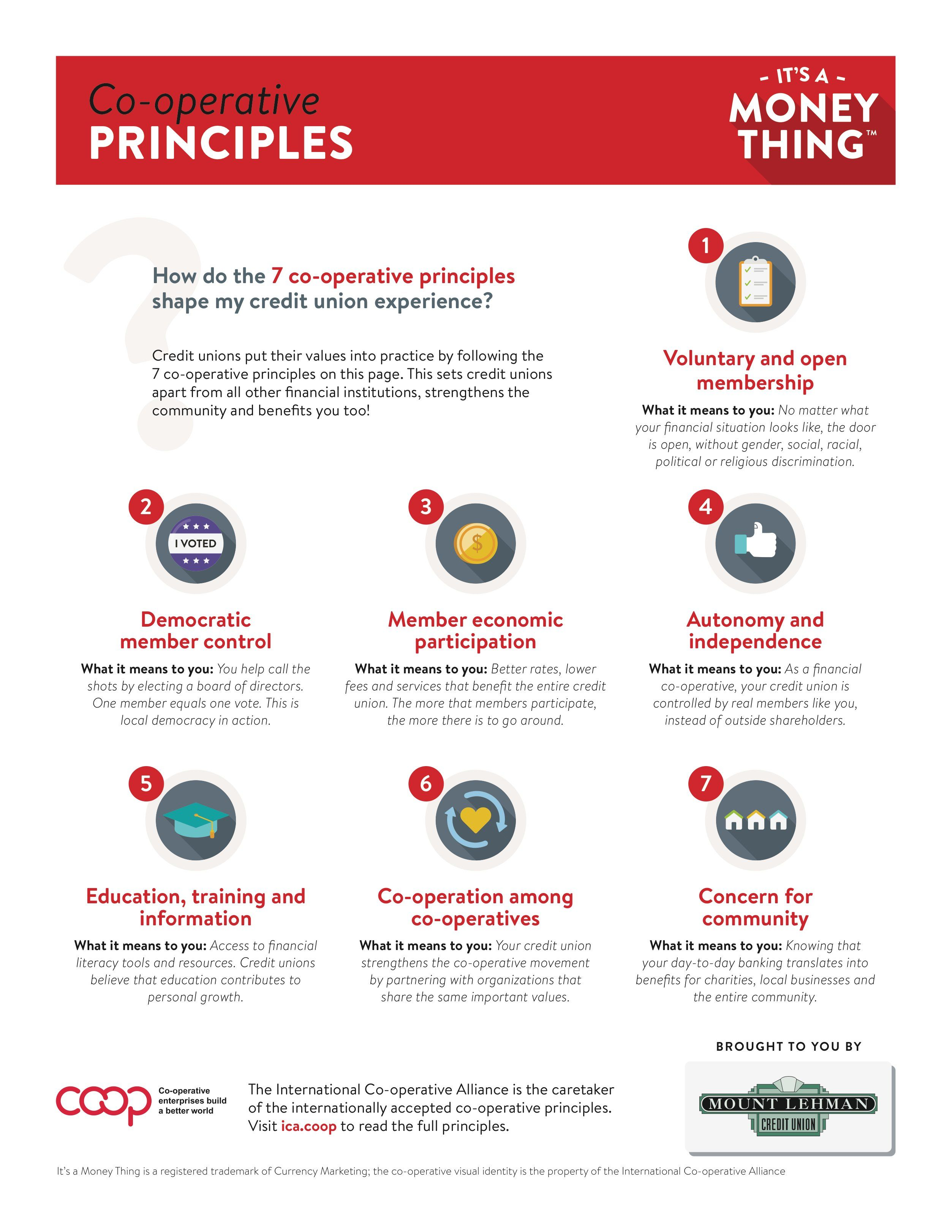The 7 Co Operative Principles That Credit Union S Practice
