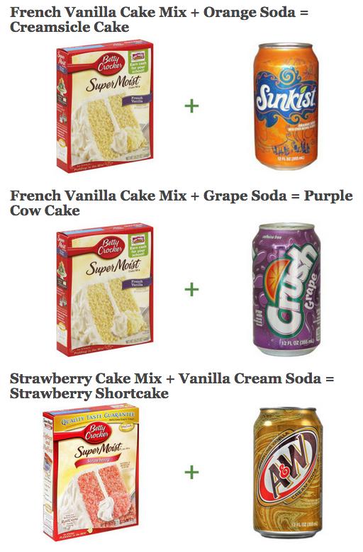 Diet Cake Mix