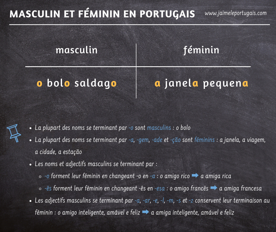 épinglé Sur J Apprends Les Bases Du Portugais Européen