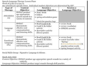 lesson plans speech lesson plan banks pinterest lesson plans