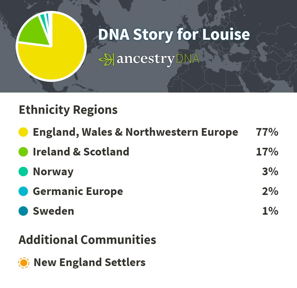 DNA Origins Ancestry dna, Dna, Baltic states