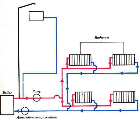 System Diagrams Central Boiler Outdoor Wood Furnace