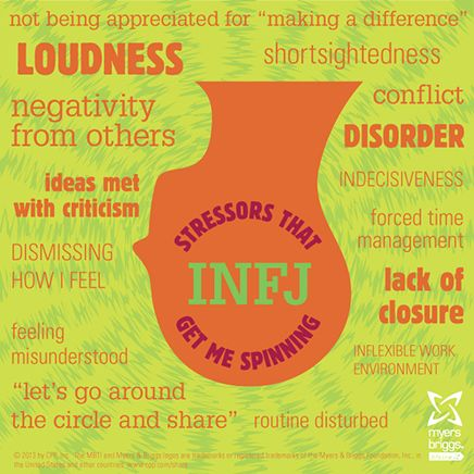 """Stressors that get me spinning: check out this INFJ stress head!"" Not really a quote OR happy thing, but not sure where else to put this lol. It's definitely true about me!"