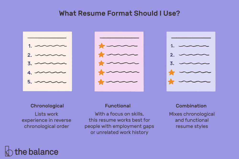How to choose the best resume format, resume examples and