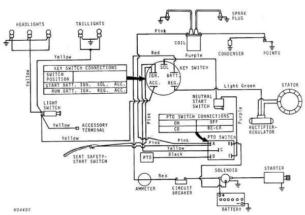 wiring diagrams for 757 john deere 25 hp kawasaki diagram yahoo rh pinterest com John Deere Tractor Ignition Switch John Deere Tractor Ignition Switch