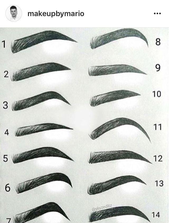 Photo of Arten von Augenbrauen Augenbrauen-Modell – Arten von Augenbrauen, #eyebrow # …