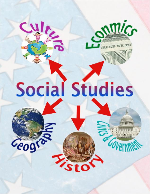Pin By Shannon Stevenson Lewis On Social Studies 4th Grade Social Studies Projects Social Studies Classroom Social Studies Teacher