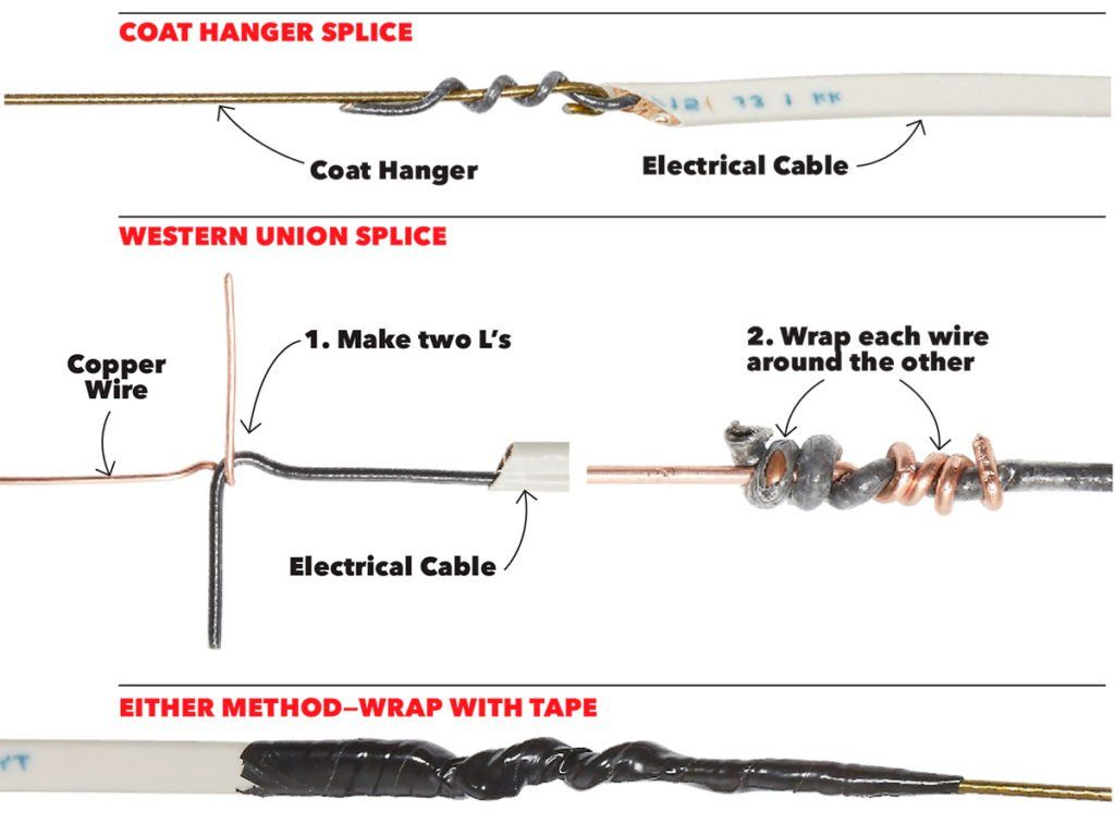 Learn From The Pros 2 Wire Splicing Methods With Images