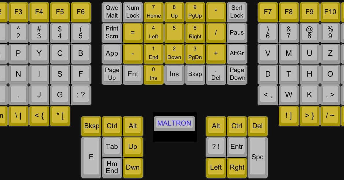 Made these using keyboard-layout-editor com Maltron Dual