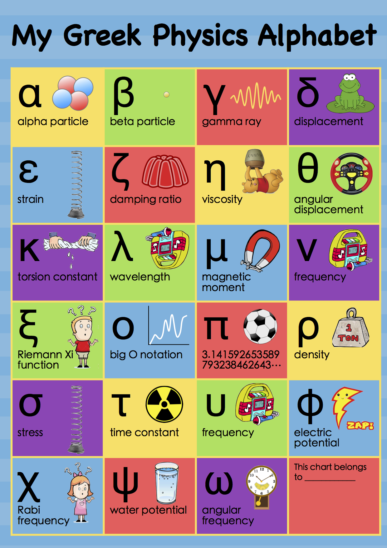 greek letters in math and physics relationship
