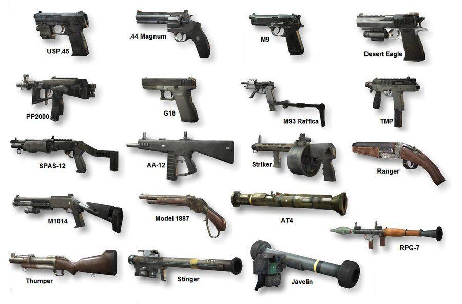 call of duty modern warfare 2 guns