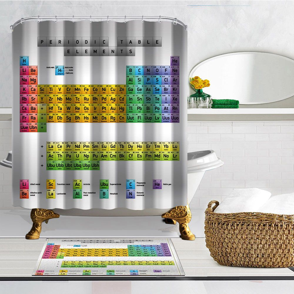 Table of elements shower curtain modern coffee tables and accent periodic table of elements shower curtain yahoo image search urtaz Images