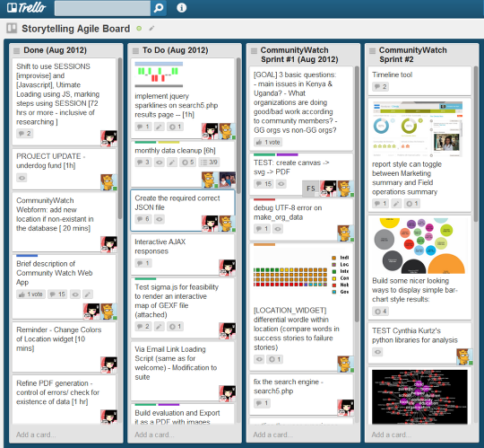 Using Trello for project management | Project Management