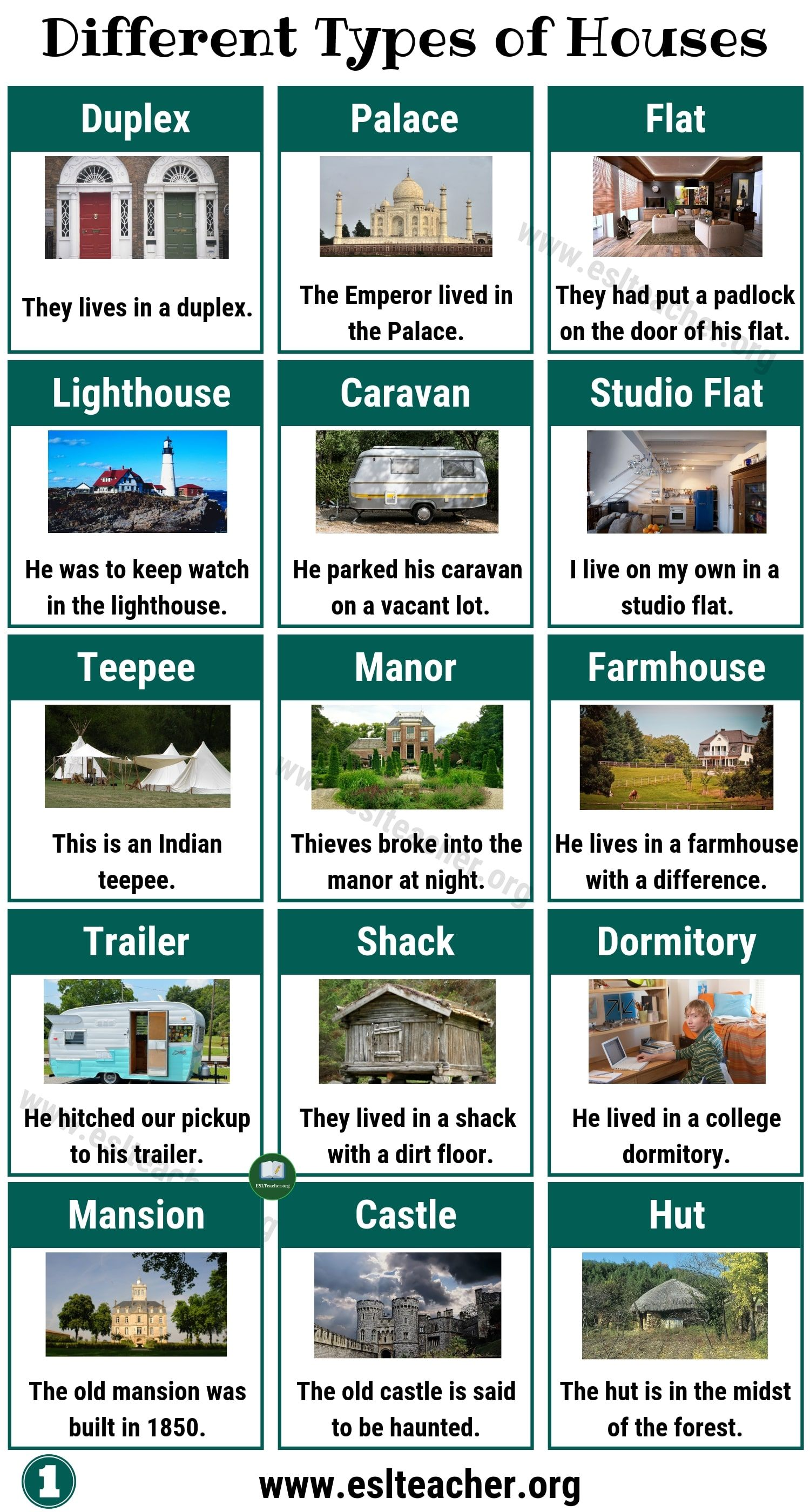 35+ Different Types of Houses around the World (With images ...