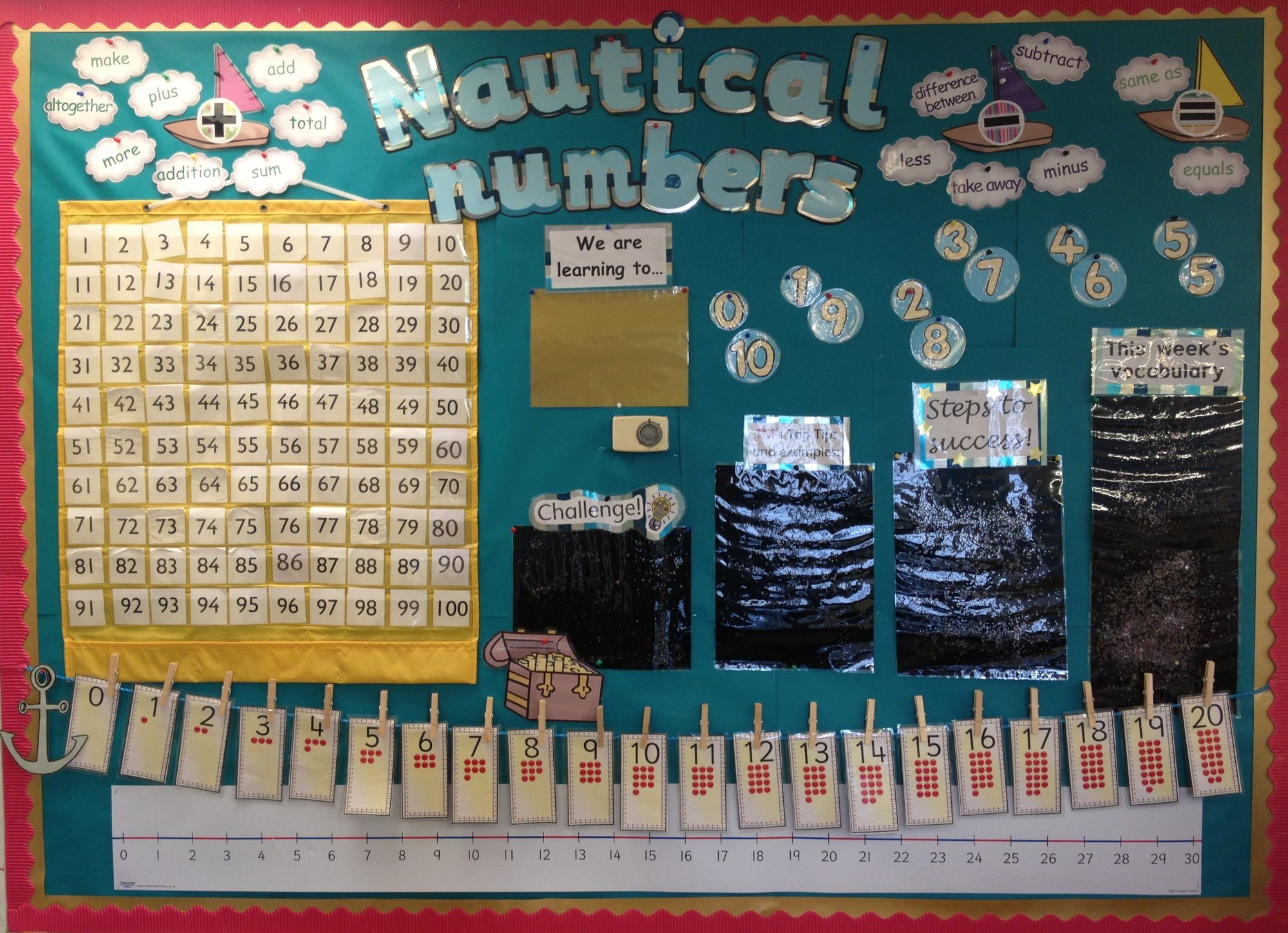 Numeracy Working Wall Vocabulary Success Criteria Example And Challenge