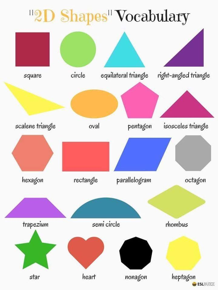 Figuras Geométricas Ingles Para Preescolar Aprender Ingles Para Niños Ingles Basico Para Niños