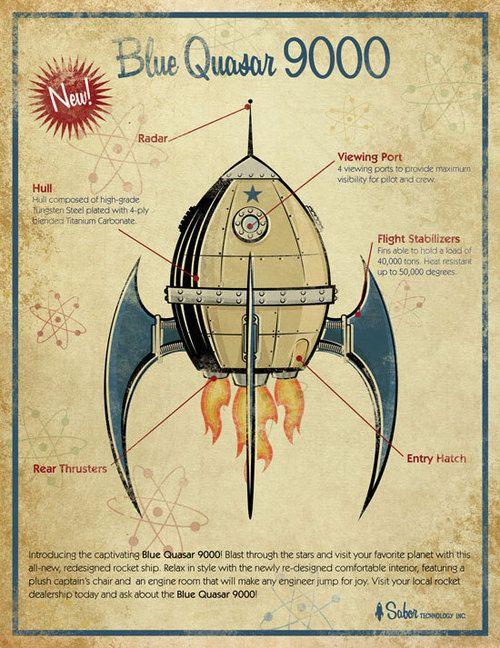 Retro Rocket Art Print 11x14 by Opafaf on Etsy | Sci Fi