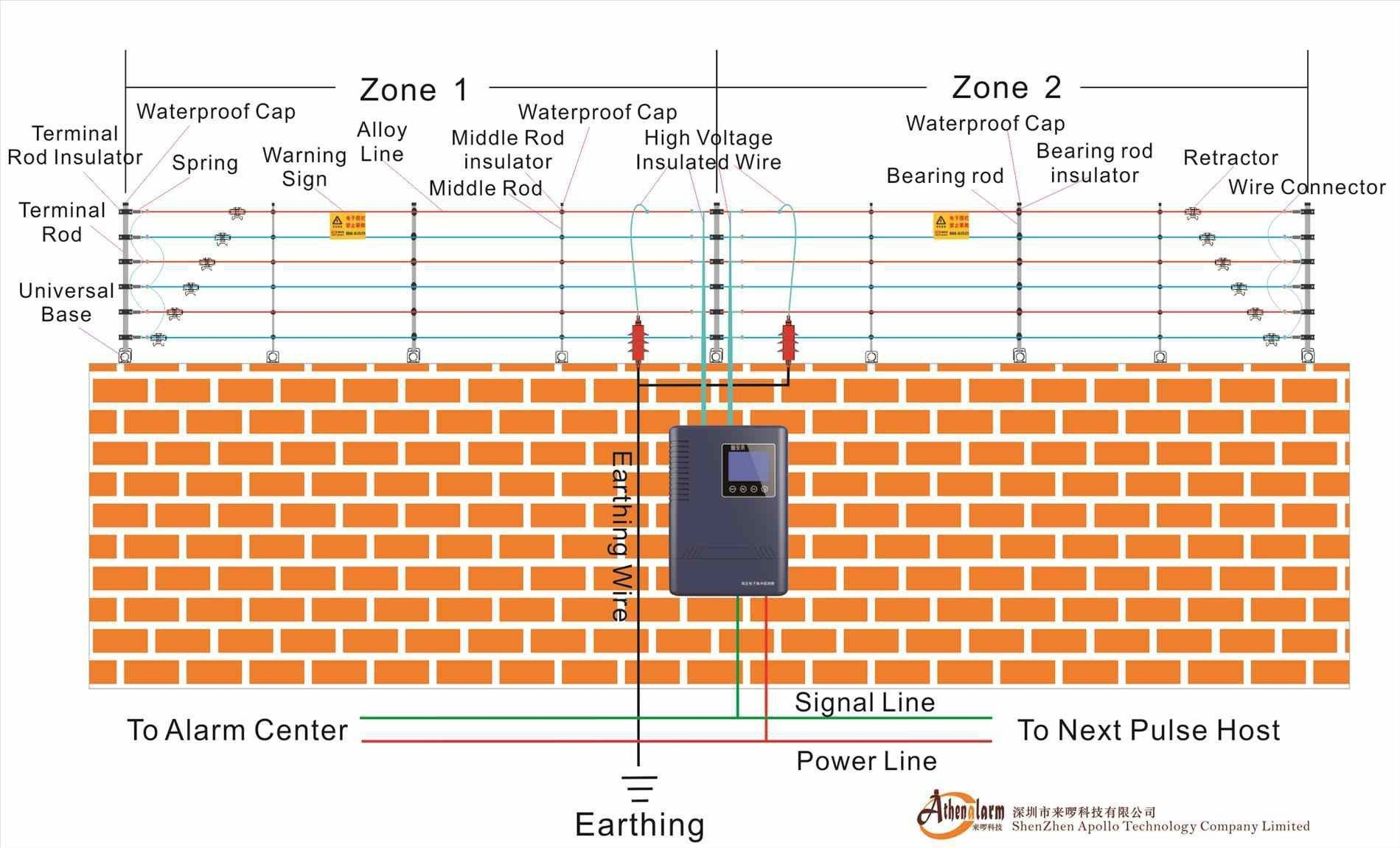 Unique Wiring Diagram Electric Gates Diagram Diagramsample Diagramtemplate Wiringdiagram Diagramchart Worksh Electric Gates Diagram Chart Wire Connectors