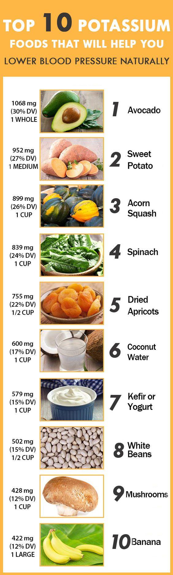 Pin on Heart healthy recipes
