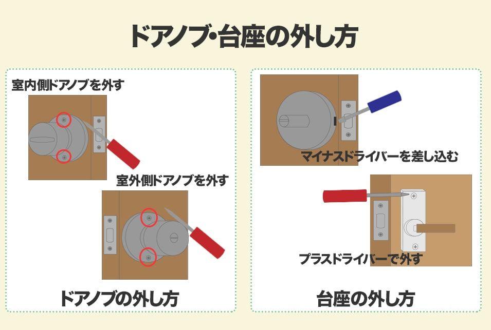 ドアノブのラッチが引っ込んだまま戻らないときの修理方法 生活救急車 修理 ドアノブ ノブ