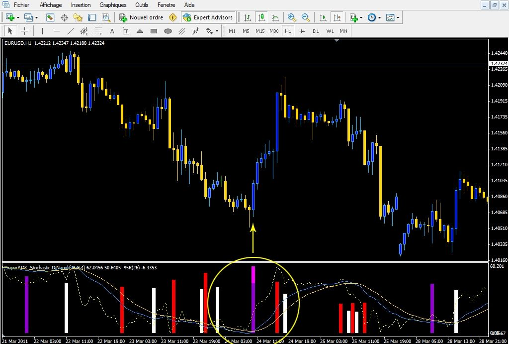 Here Are Some Of The Forex Trading Tools And Indicatoruch More To Help