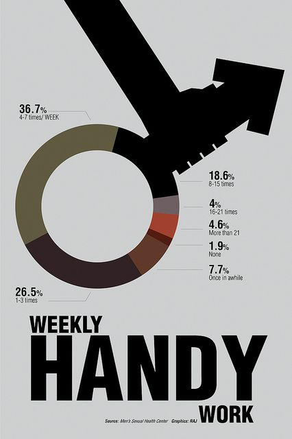 handy_work by the_raj, via Flickr