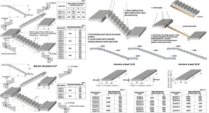 Best Download Reinforced Concrete Staircase Design Sheet 640 x 480