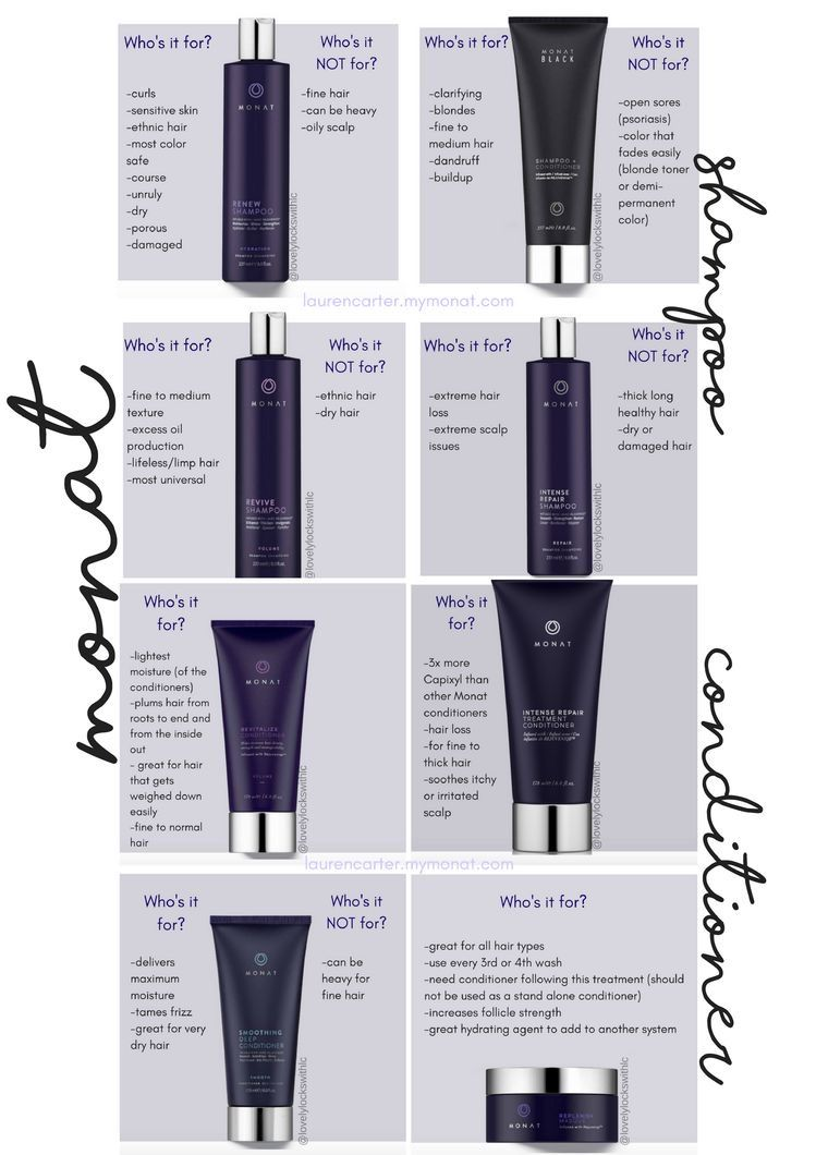 Monat Global | Shampoo & Conditioner