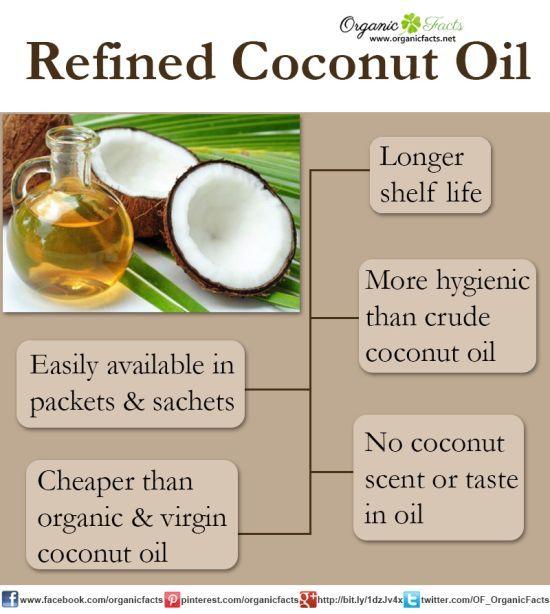 Refined Coconut Oil Organic Facts Refined Coconut Oil Healthy Coconut Oil Coconut Oil