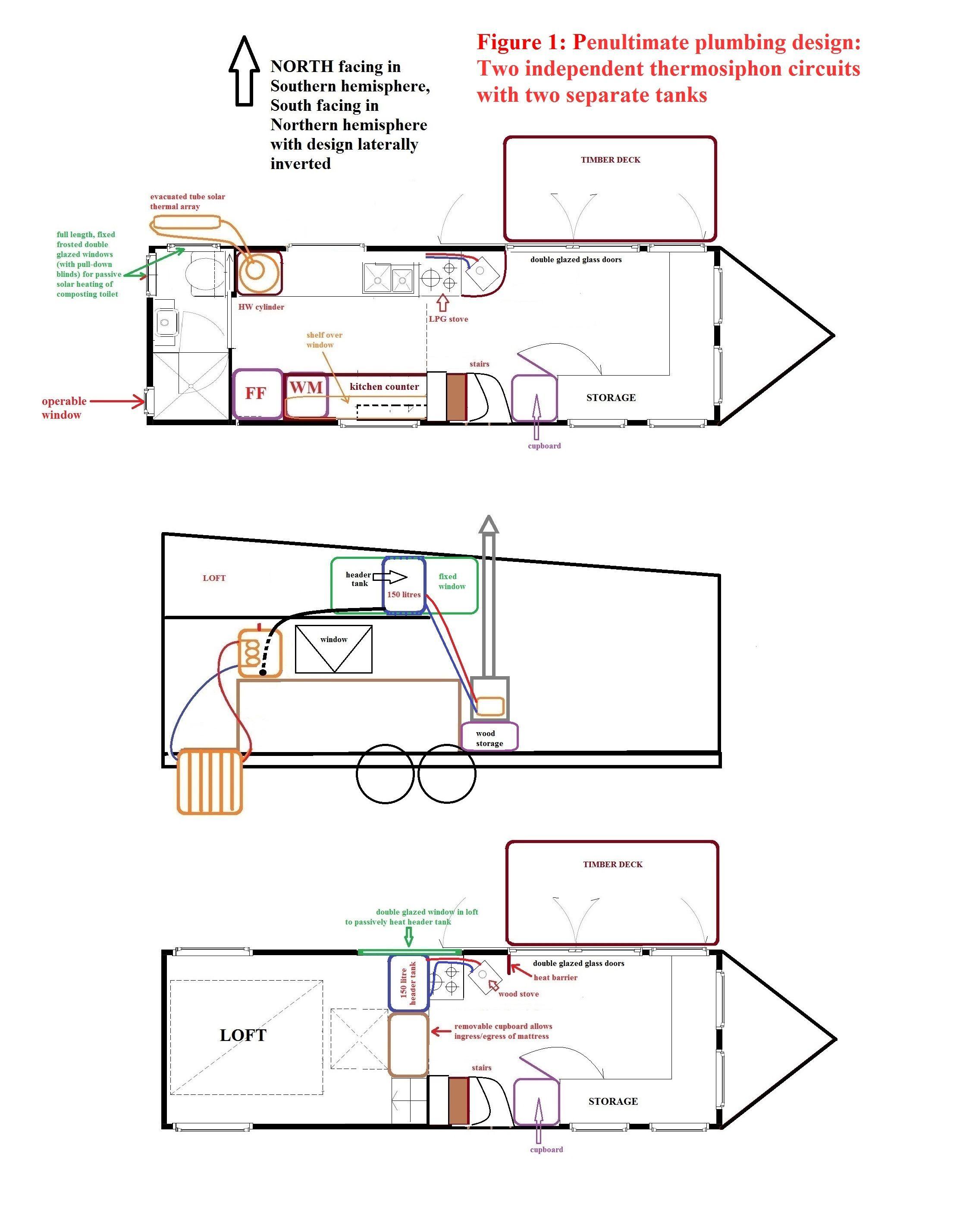 hight resolution of tiny house plumbing diagram plumbing problems passive solar tiny bathrooms tiny house design
