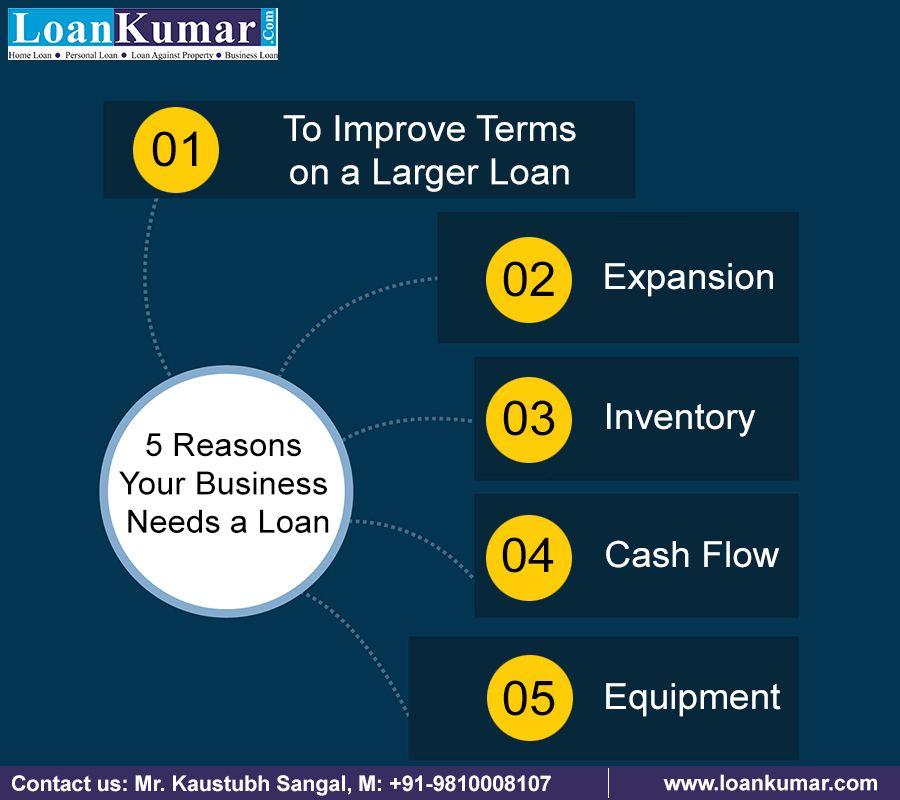 5 Reasons Your Business Needs Loan Loankumar Loan Application Approved Loankumar Loans Loancharge2019 Loanse Need A Loan Personal Loans Business Loans
