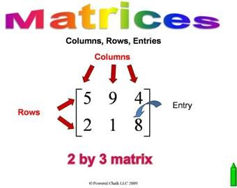Class 9th Maths Science Group Chapter 1 Exercise 1 1 Notes Solutions And Video Lectures Math Science Lecture