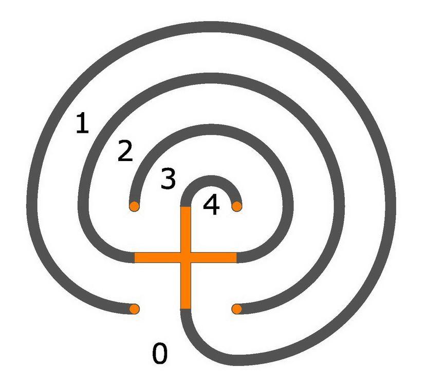 the classical 3 circuit labyrinth type knossos backyard labyrinth rh pinterest com