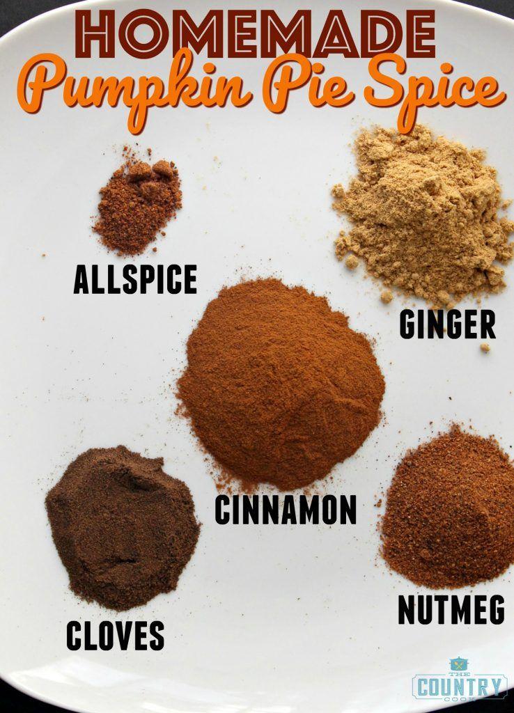 Homemade Pumpkin Pie Spice Recipe Homemade Pumpkin Pie Spice Recipe Homemade Pumpkin Pie Spice Recipes