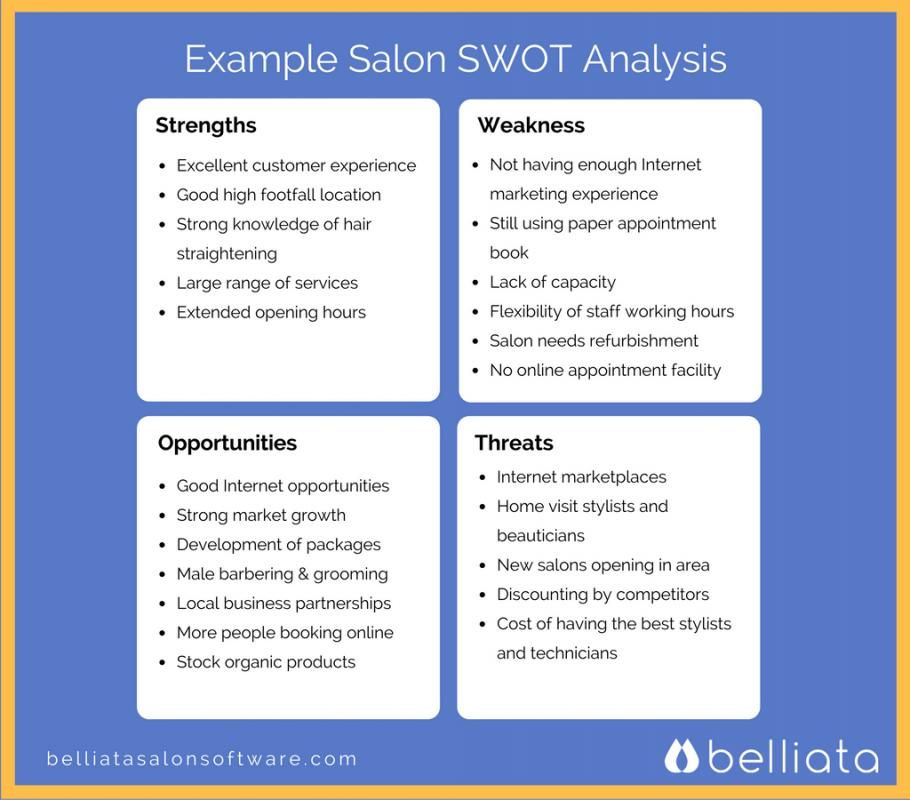 Hair Saloon Business Plan With Images Swot Analysis Examples